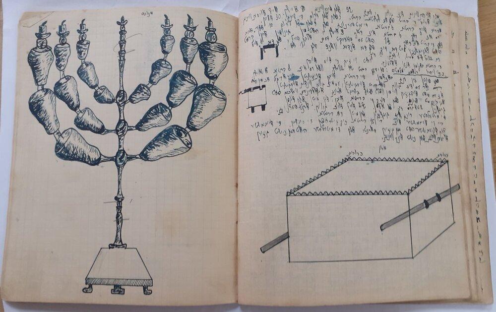 Notatki Gitl ze studiowania Tory i naczyń w Świątyni